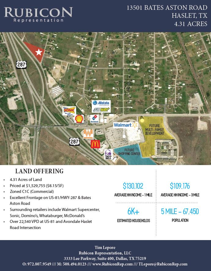 JUST LISTED: 4.31 Acres | Excellent Frontage on Hwy 287 | Zoned C1C | Tarrant County|